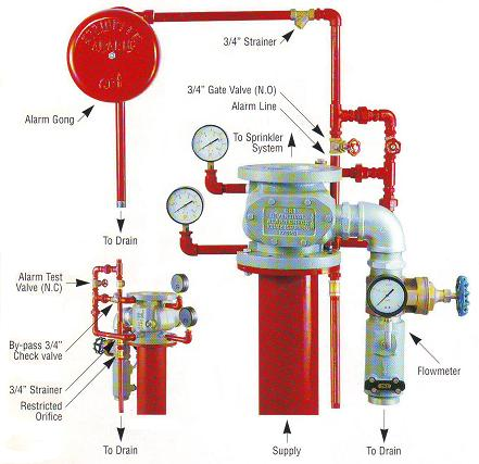 US7649450 in addition Co2 Flooding System On Ships moreover Method Statement For Testing  missioning Of Fire Fighting Sprinkler System as well Fire Junction Box likewise Fire Alarm Symbols qGTs8h6Dqlf398UCozVm0uf1jA6A0bPMf70MwdDQ 7C4s. on fire alarm riser diagram
